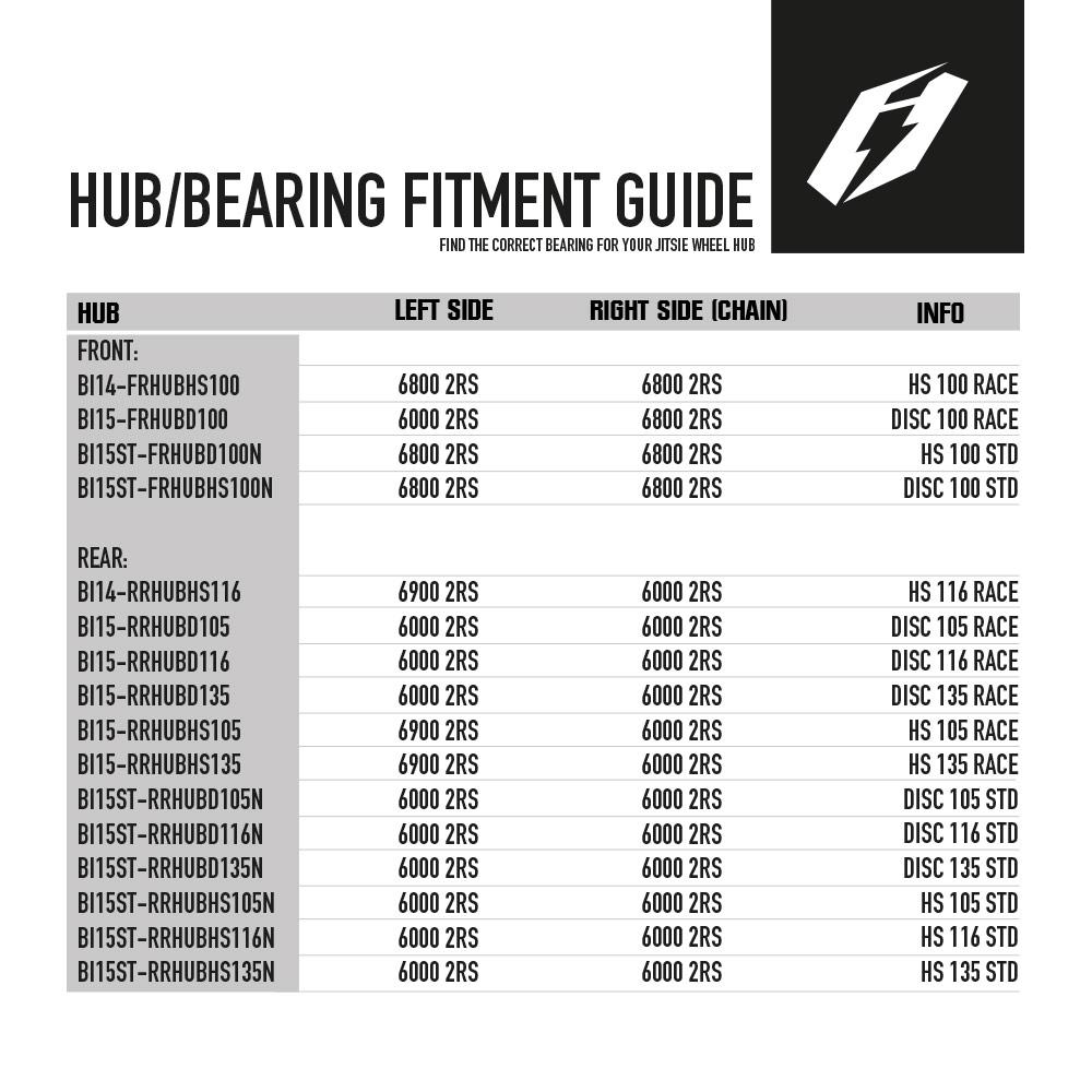 bearings-fitment (1).jpg